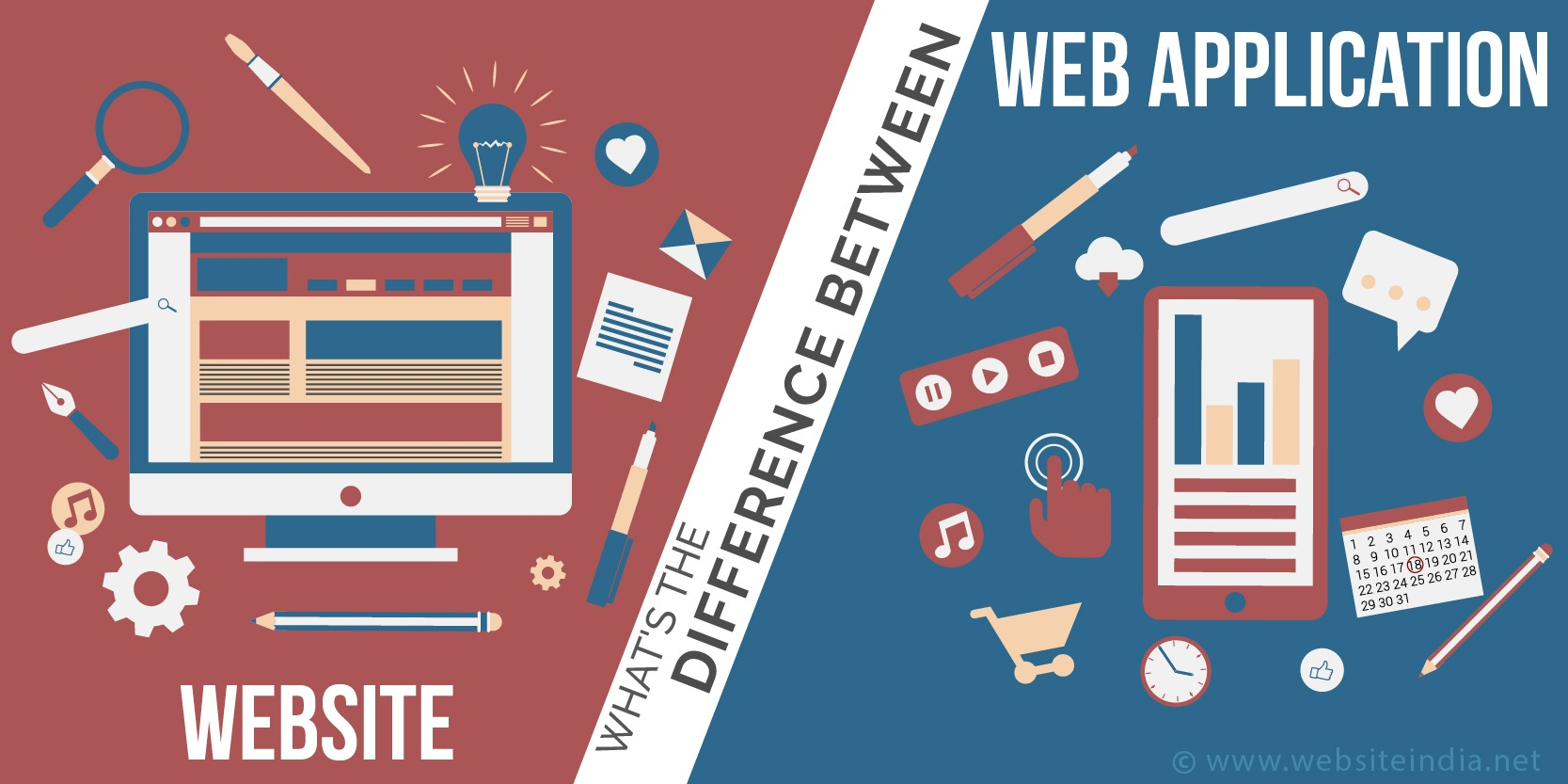 Difference between Website & Web Application