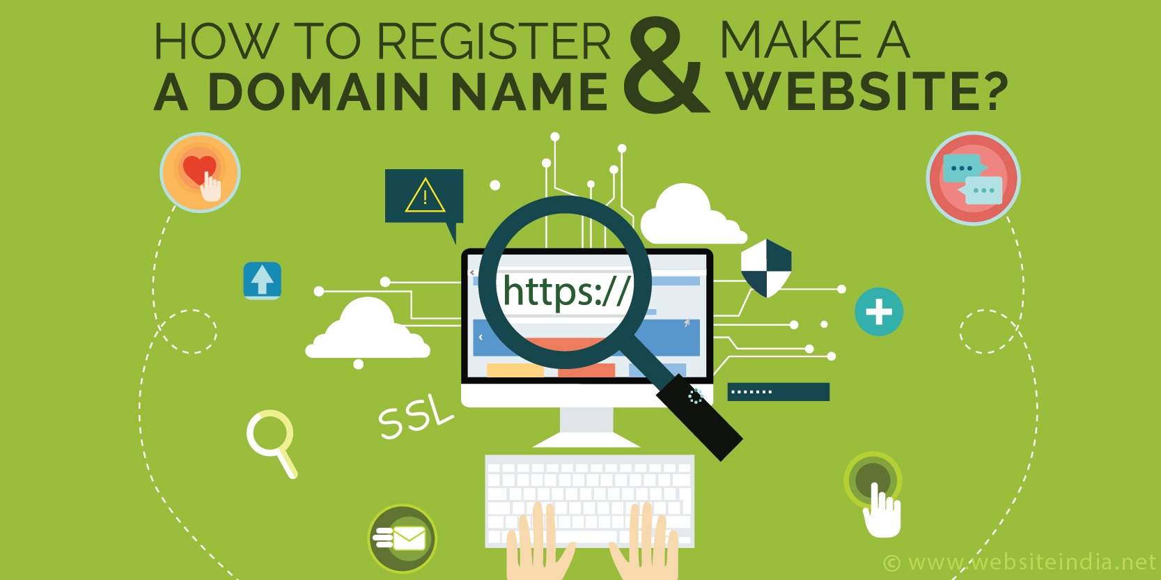 How to Register a Domain Name & Make a Website