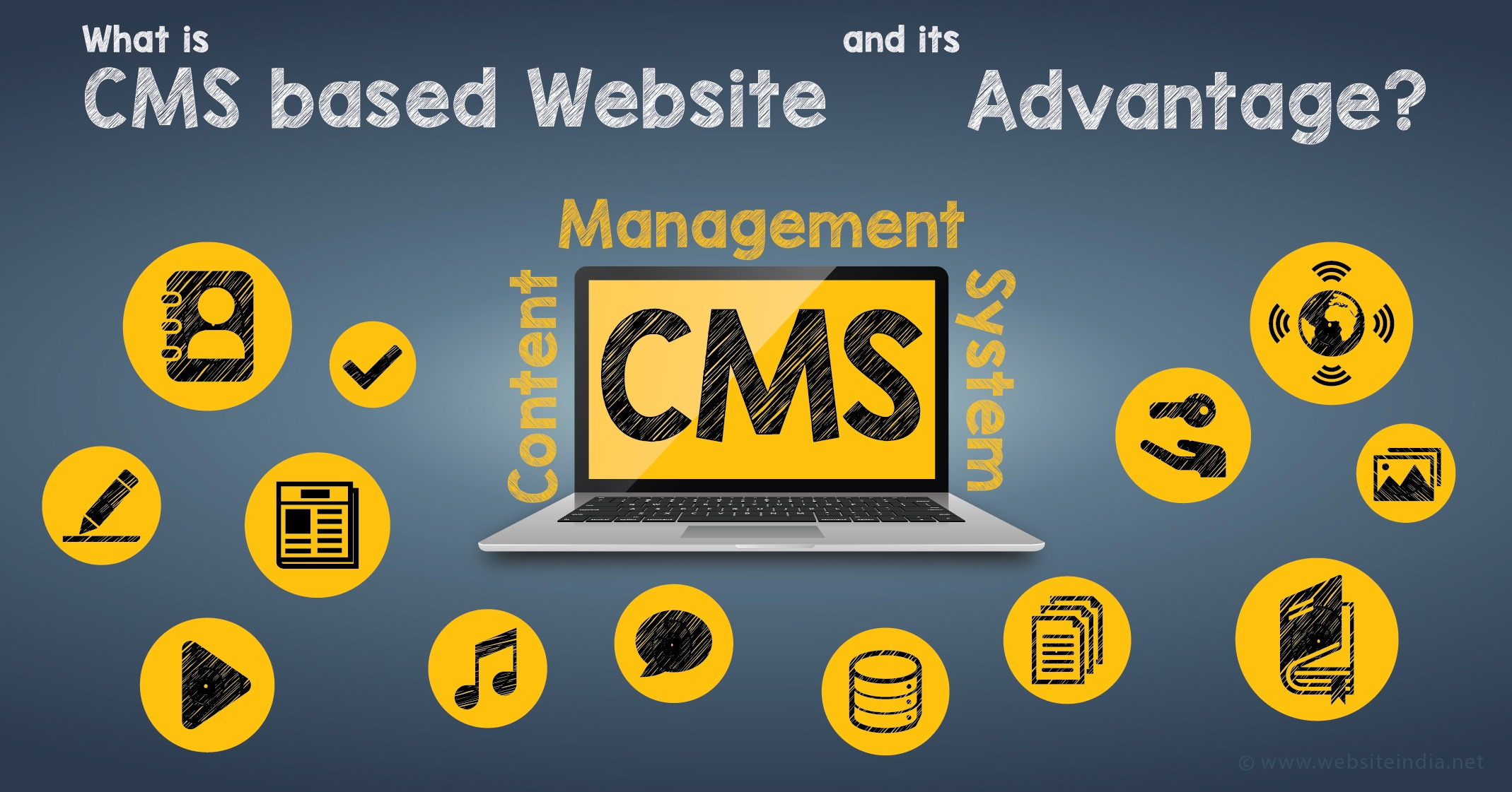 What is CMS based Website and its Advantage