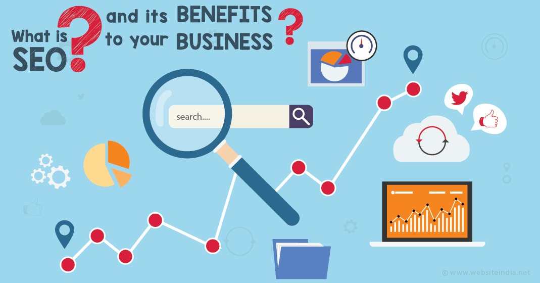 What is SEO and its Benefits to your business