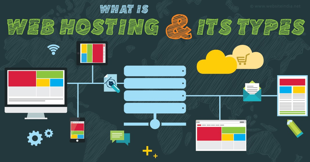 web-hosting-and-its-types