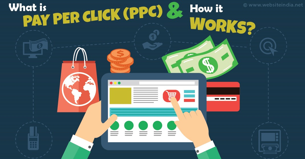 What is Pay Per Click (PPC) & how it works