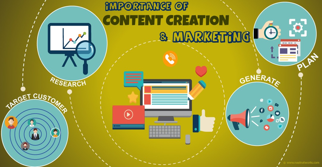 Importance of Content Creation and Marketing