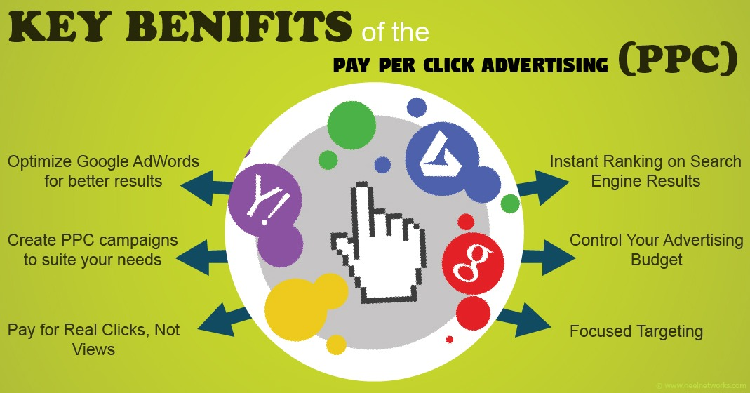 Key benefits of the Pay Per Click Advertising (PPC)