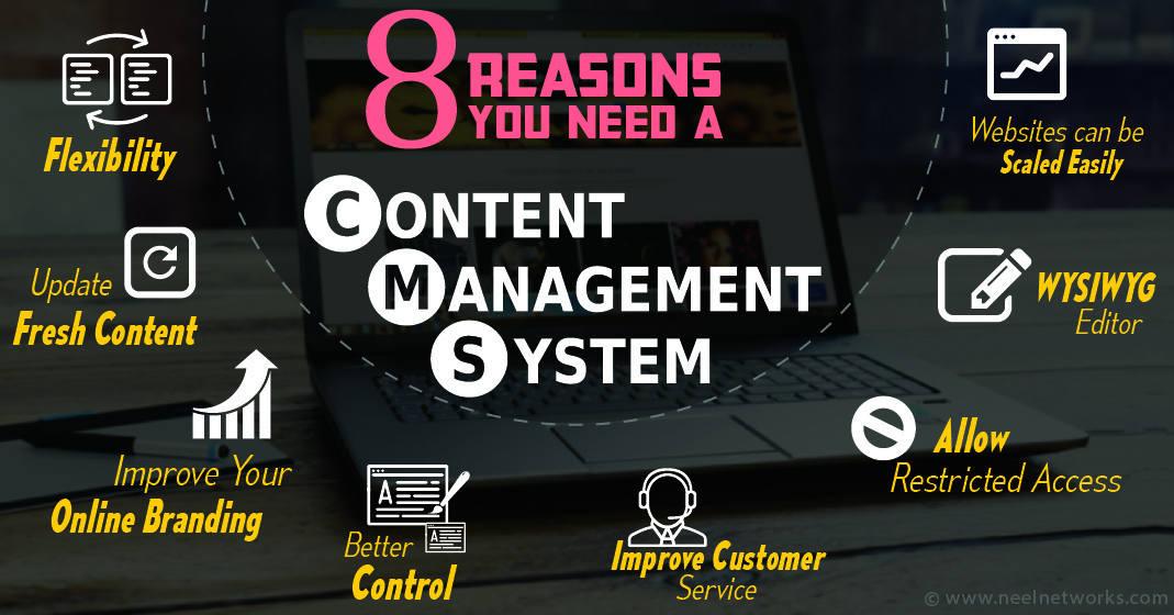 8 Reasons you need a Content Management System