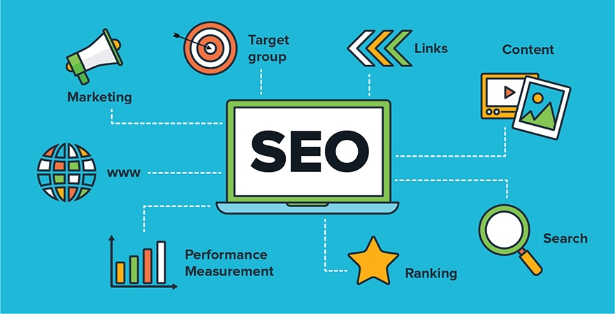 Why SEO is not the answer to all your SERP related Problems? - Neel Networks